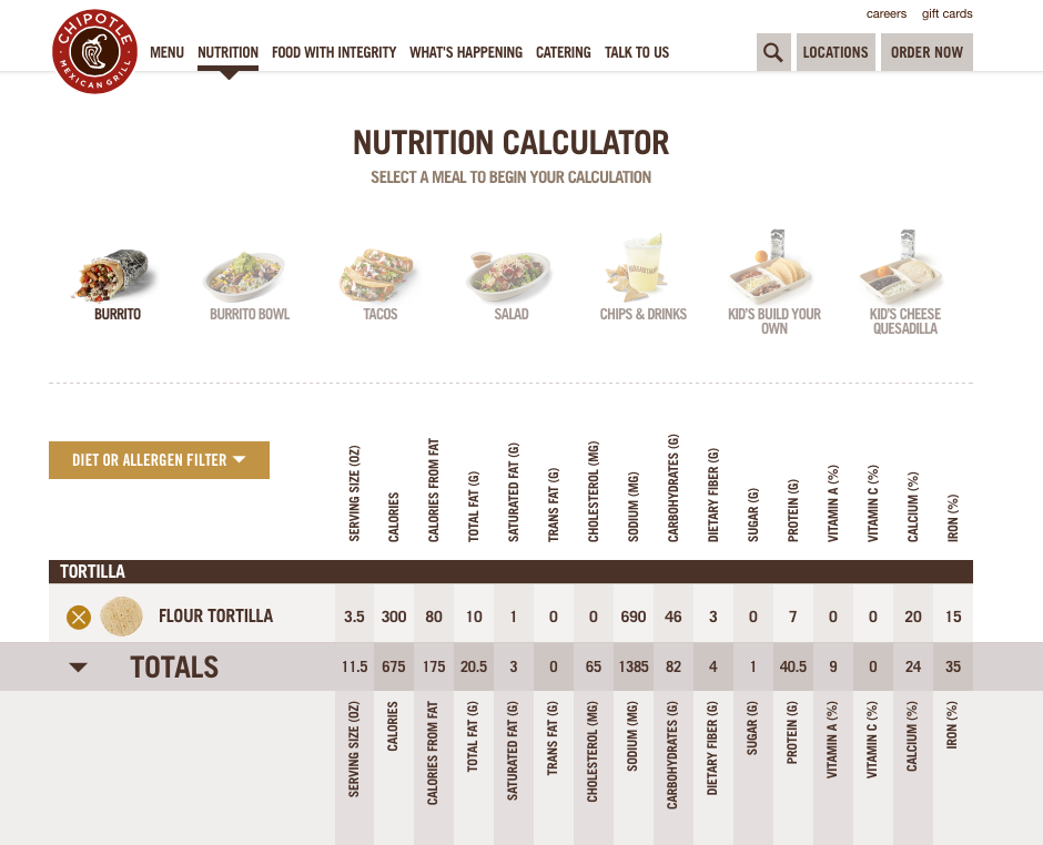 interactive meal builder